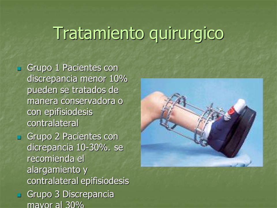 Tratamiento quirurgico Grupo 1 Pacientes con discrepancia menor 10% pueden se tratados de manera conservadora o con epifisiodesis contralateral Grupo