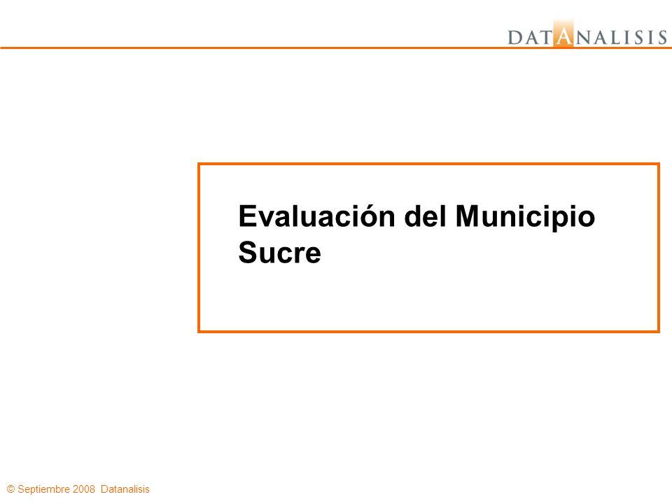 © Septiembre 2008 Datanalisis Cercano a Chávez Ni Cercano a la Opo Ns/nc 84,6%80,3%89,6%89,0% 15,4%19,7%10,4%11,0% Base: 744 26817528516 SI NO ¿Conoce usted o ha escuchado hablar sobre la aprobación por parte del Presidente de la República de 26 leyes en donde incluyen algunas normas rechazadas en el referéndum del pasado diciembre de 2007?