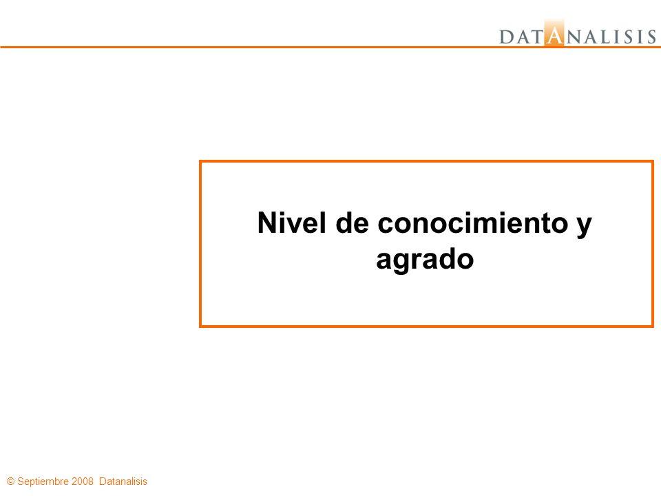 © Septiembre 2008 Datanalisis Nivel de conocimiento y agrado
