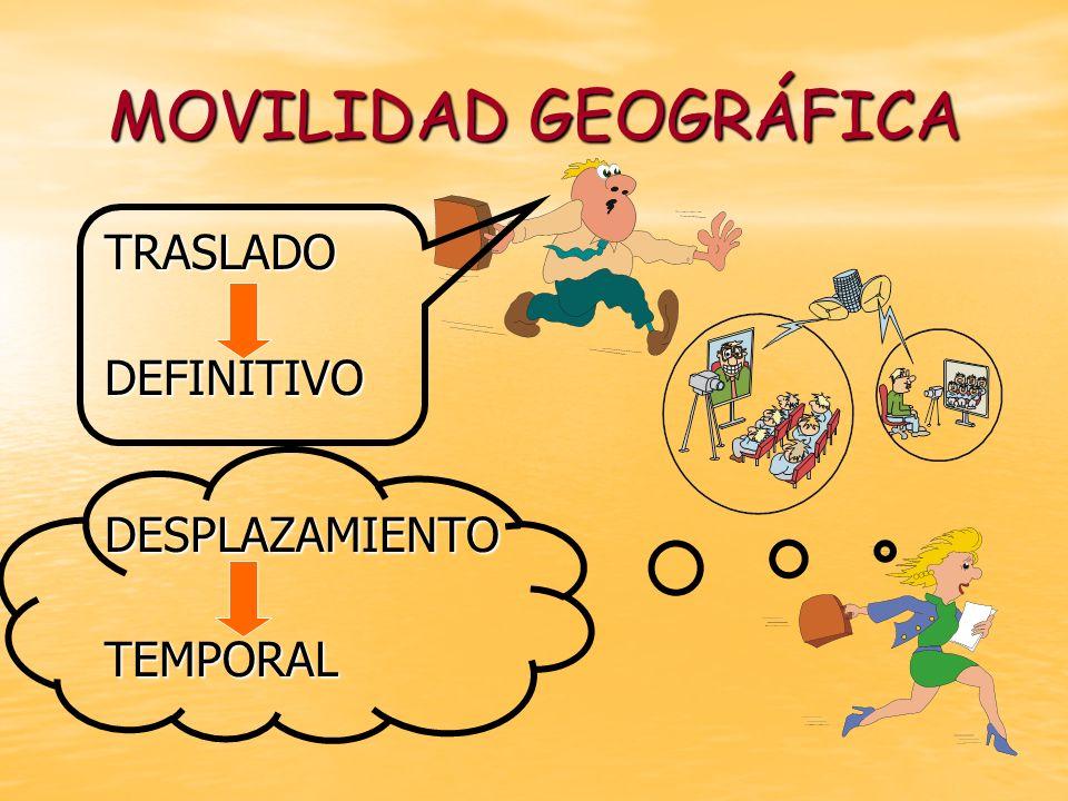 MOVILIDAD GEOGRÁFICA TRASLADODEFINITIVODESPLAZAMIENTOTEMPORAL