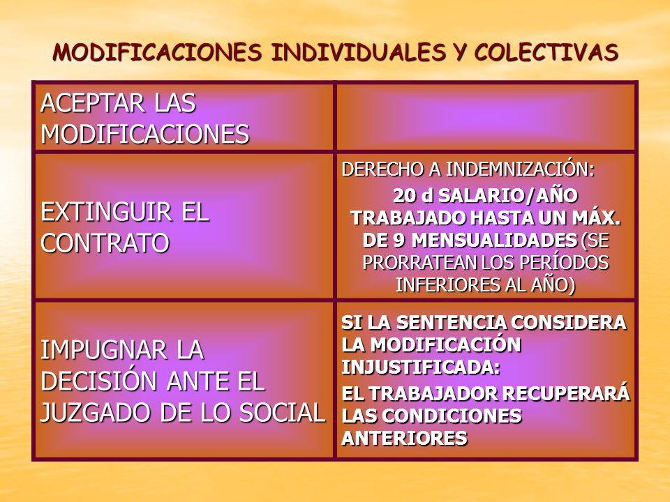 MODIFICACIONES INDIVIDUALES Y COLECTIVAS ACEPTAR LAS MODIFICACIONES EXTINGUIR EL CONTRATO DERECHO A INDEMNIZACIÓN: 20 d SALARIO/AÑO TRABAJADO HASTA UN
