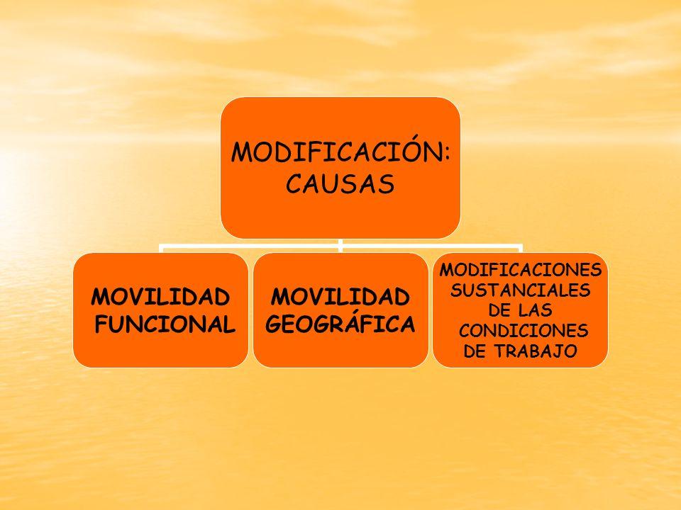 MODIFICACIÓN: CAUSAS MOVILIDAD FUNCIONAL MOVILIDAD GEOGRÁFICA MODIFICACIONES SUSTANCIALES DE LAS CONDICIONES DE TRABAJO