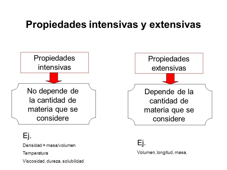 Propiedades intensivas y extensivas Propiedades intensivas Propiedades extensivas No depende de la cantidad de materia que se considere Depende de la