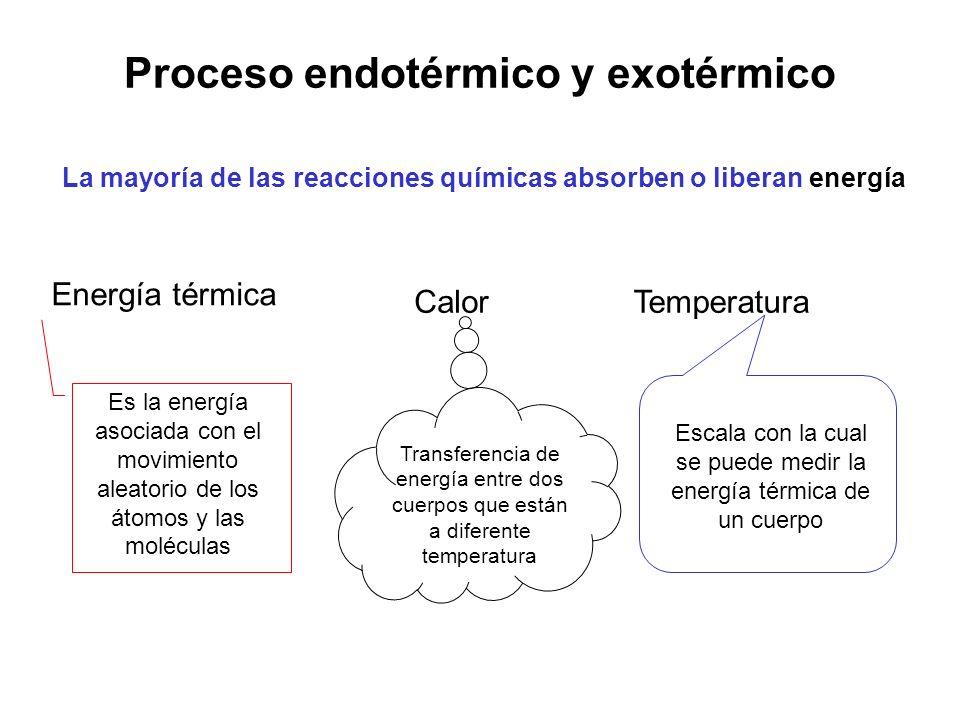 Proceso endotérmico y exotérmico La mayoría de las reacciones químicas absorben o liberan energía Energía térmica CalorTemperatura Es la energía asoci