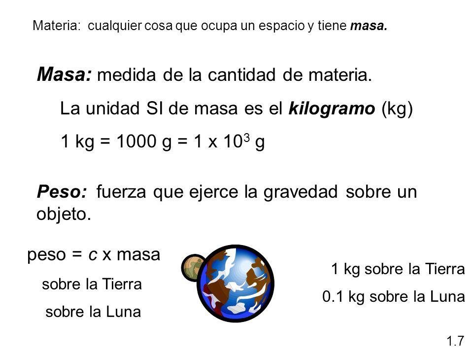 Materia: cualquier cosa que ocupa un espacio y tiene masa. Masa: medida de la cantidad de materia. La unidad SI de masa es el kilogramo (kg) 1 kg = 10