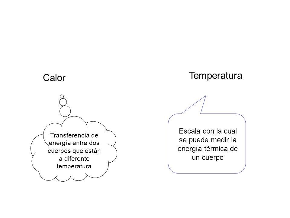 Calor Temperatura Transferencia de energía entre dos cuerpos que están a diferente temperatura Escala con la cual se puede medir la energía térmica de