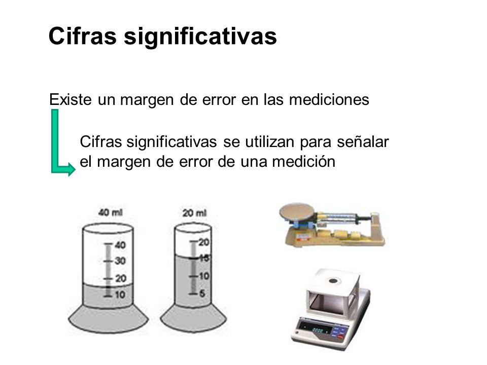 Cifras significativas Existe un margen de error en las mediciones Cifras significativas se utilizan para señalar el margen de error de una medición