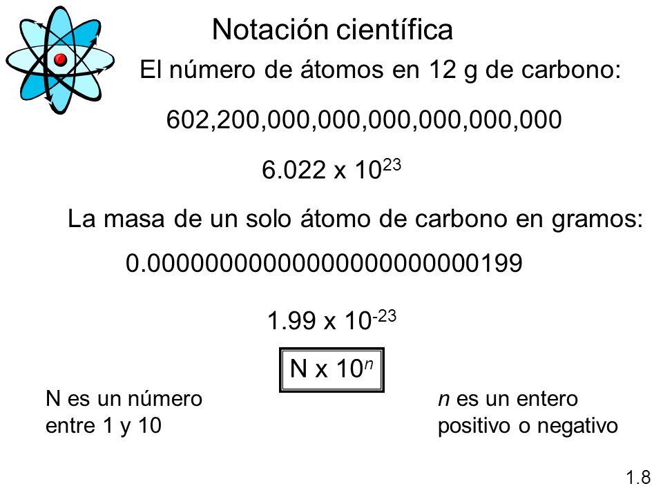 Notación científica El número de átomos en 12 g de carbono: 602,200,000,000,000,000,000,000 6.022 x 10 23 La masa de un solo átomo de carbono en gramo