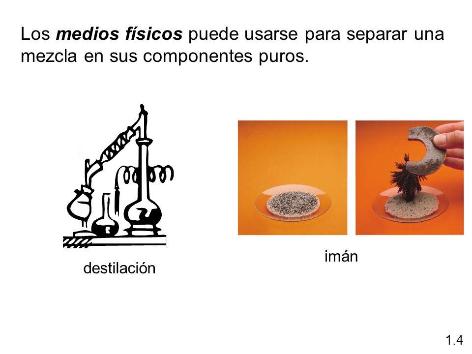 Los medios físicos puede usarse para separar una mezcla en sus componentes puros. imán 1.4 destilación