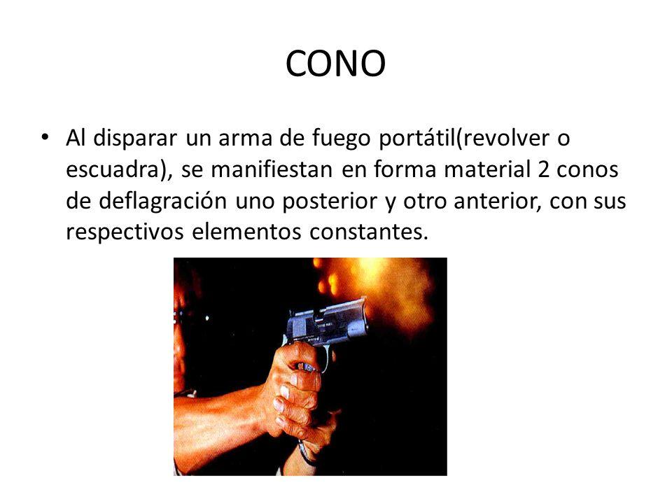 CONO Al disparar un arma de fuego portátil(revolver o escuadra), se manifiestan en forma material 2 conos de deflagración uno posterior y otro anterio