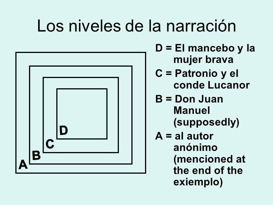 Los niveles de la narración D = El mancebo y la mujer brava C = Patronio y el conde Lucanor B = Don Juan Manuel (supposedly) A = al autor anónimo (men