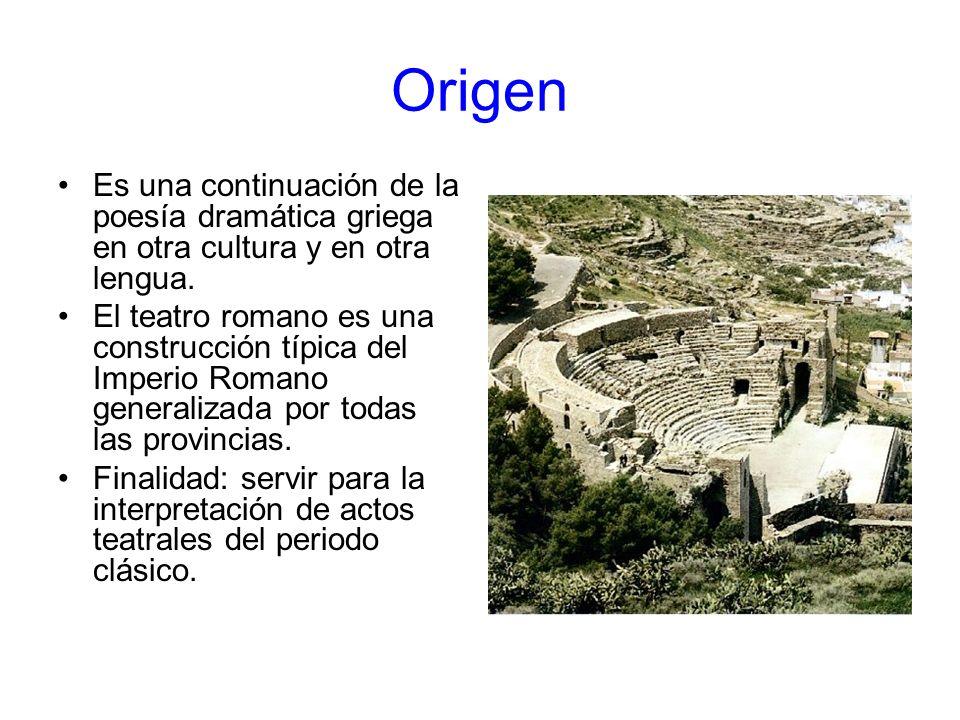 Origen Es una continuación de la poesía dramática griega en otra cultura y en otra lengua. El teatro romano es una construcción típica del Imperio Rom
