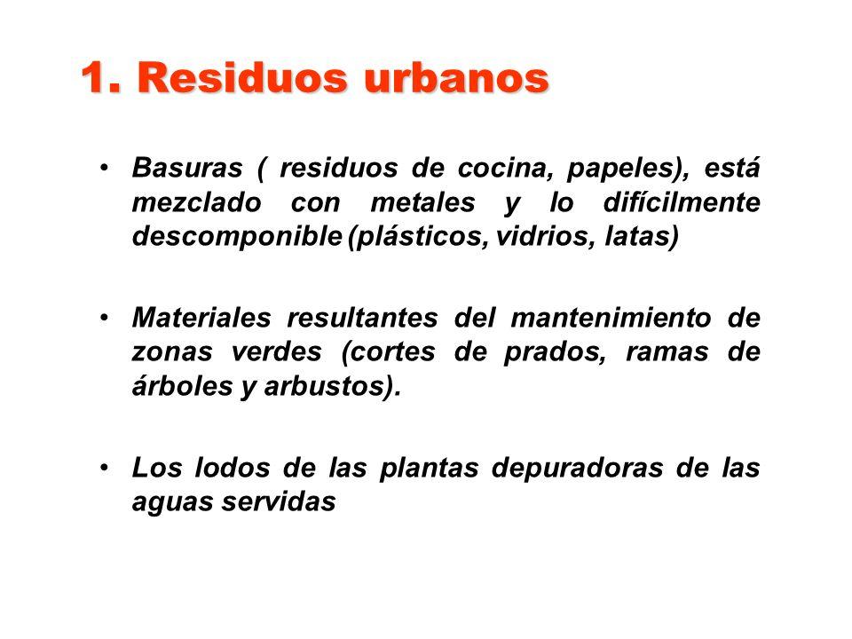 1. Residuos urbanos Basuras ( residuos de cocina, papeles), está mezclado con metales y lo difícilmente descomponible (plásticos, vidrios, latas) Mate