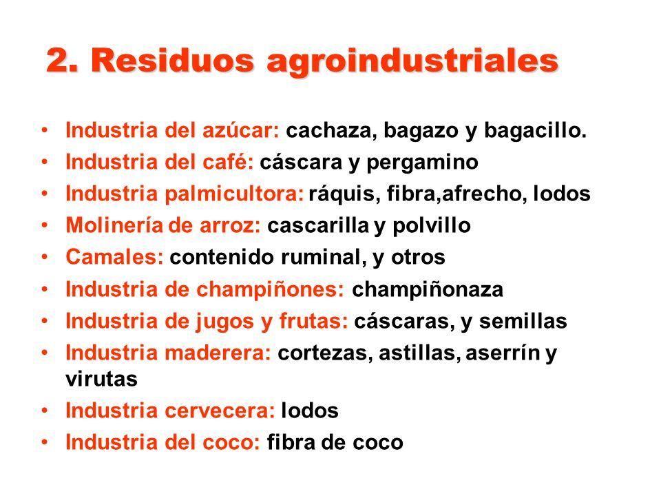 2. Residuos agroindustriales Industria del azúcar: cachaza, bagazo y bagacillo. Industria del café: cáscara y pergamino Industria palmicultora: ráquis