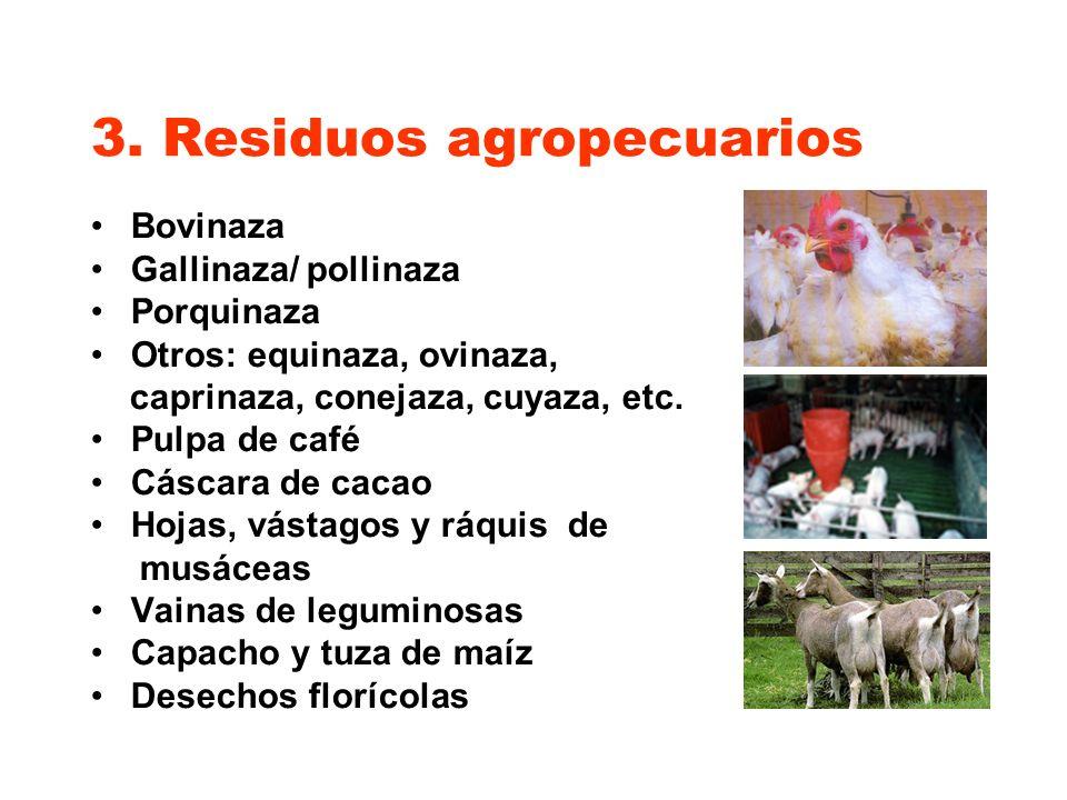 3. Residuos agropecuarios Bovinaza Gallinaza/ pollinaza Porquinaza Otros: equinaza, ovinaza, caprinaza, conejaza, cuyaza, etc. Pulpa de café Cáscara d