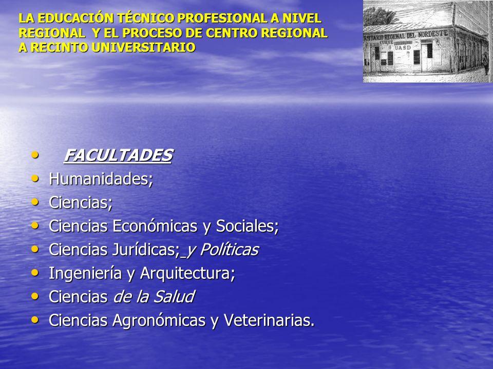 LA EDUCACIÓN TÉCNICO PROFESIONAL A NIVEL REGIONAL Y EL PROCESO DE CENTRO REGIONAL A RECINTO UNIVERSITARIO FACULTADES FACULTADES Humanidades; Humanidad