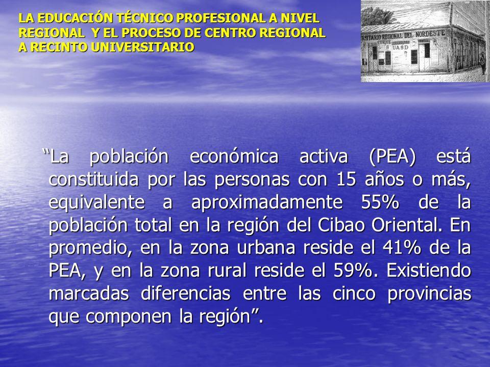 LA EDUCACIÓN TÉCNICO PROFESIONAL A NIVEL REGIONAL Y EL PROCESO DE CENTRO REGIONAL A RECINTO UNIVERSITARIO La población económica activa (PEA) está con