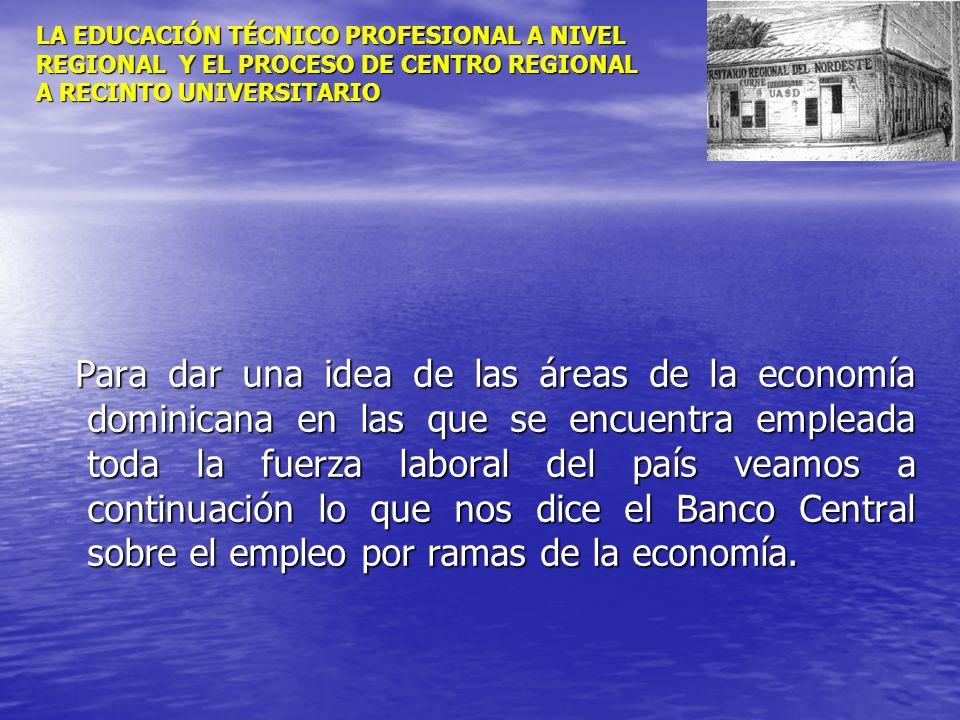LA EDUCACIÓN TÉCNICO PROFESIONAL A NIVEL REGIONAL Y EL PROCESO DE CENTRO REGIONAL A RECINTO UNIVERSITARIO Para dar una idea de las áreas de la economí