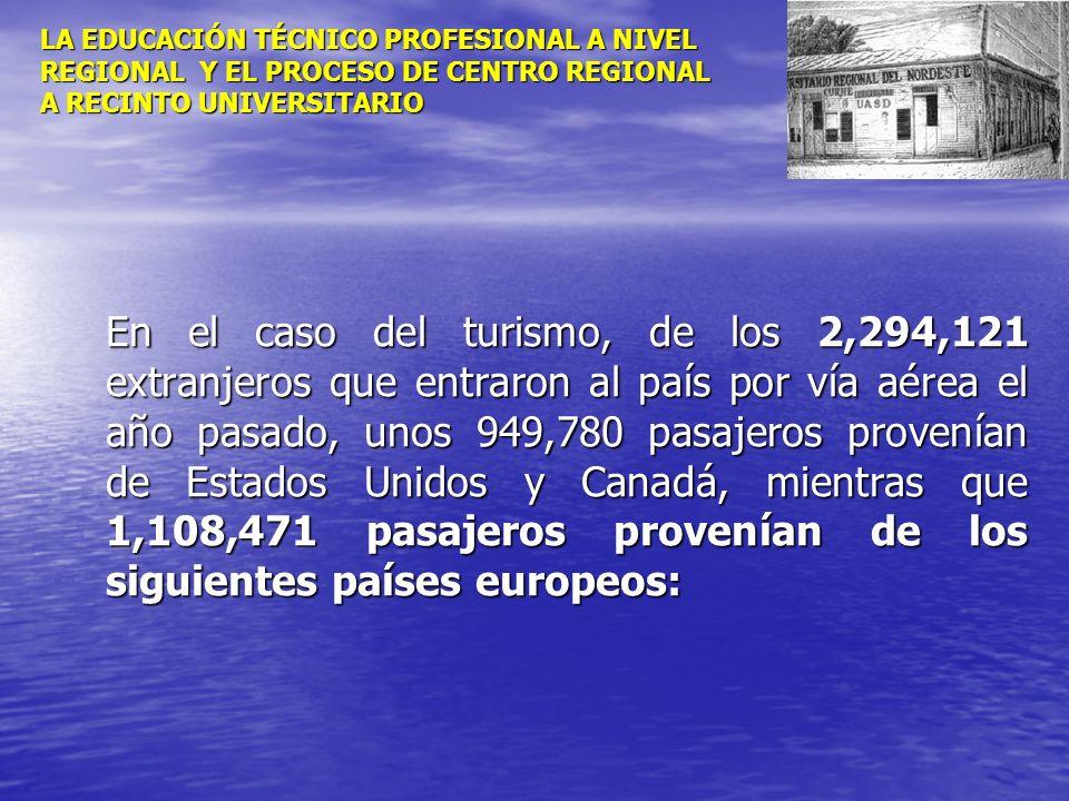 LA EDUCACIÓN TÉCNICO PROFESIONAL A NIVEL REGIONAL Y EL PROCESO DE CENTRO REGIONAL A RECINTO UNIVERSITARIO En el caso del turismo, de los 2,294,121 ext