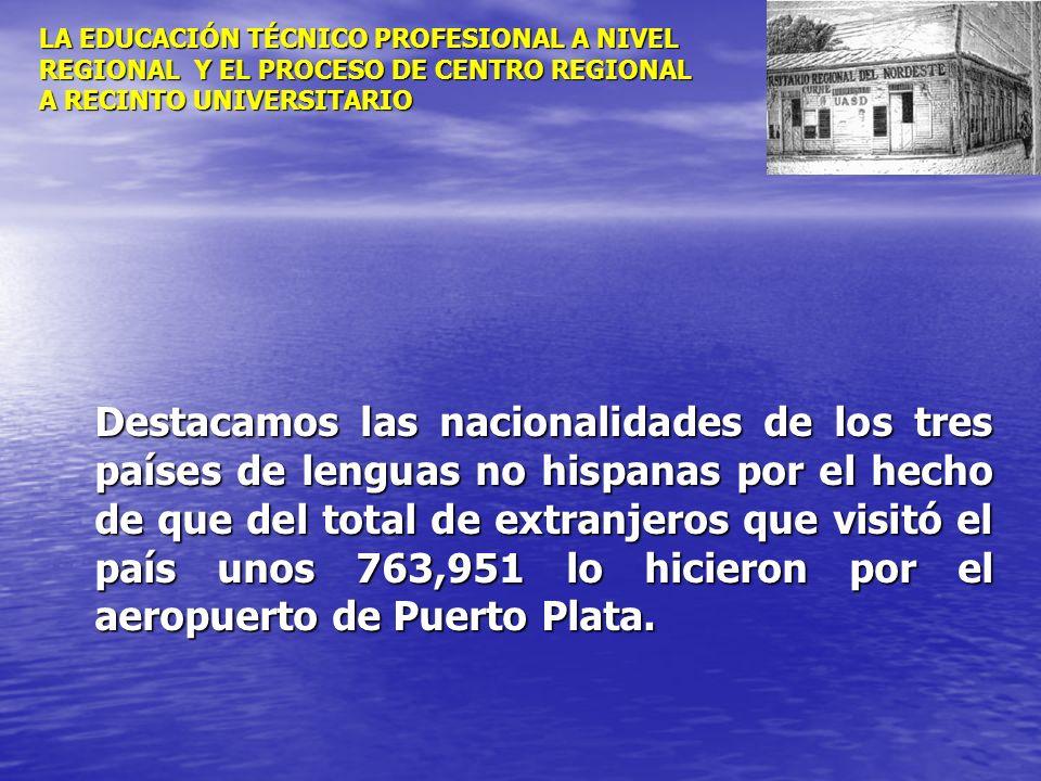 LA EDUCACIÓN TÉCNICO PROFESIONAL A NIVEL REGIONAL Y EL PROCESO DE CENTRO REGIONAL A RECINTO UNIVERSITARIO Destacamos las nacionalidades de los tres pa
