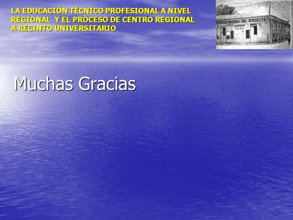 LA EDUCACIÓN TÉCNICO PROFESIONAL A NIVEL REGIONAL Y EL PROCESO DE CENTRO REGIONAL A RECINTO UNIVERSITARIO Muchas Gracias