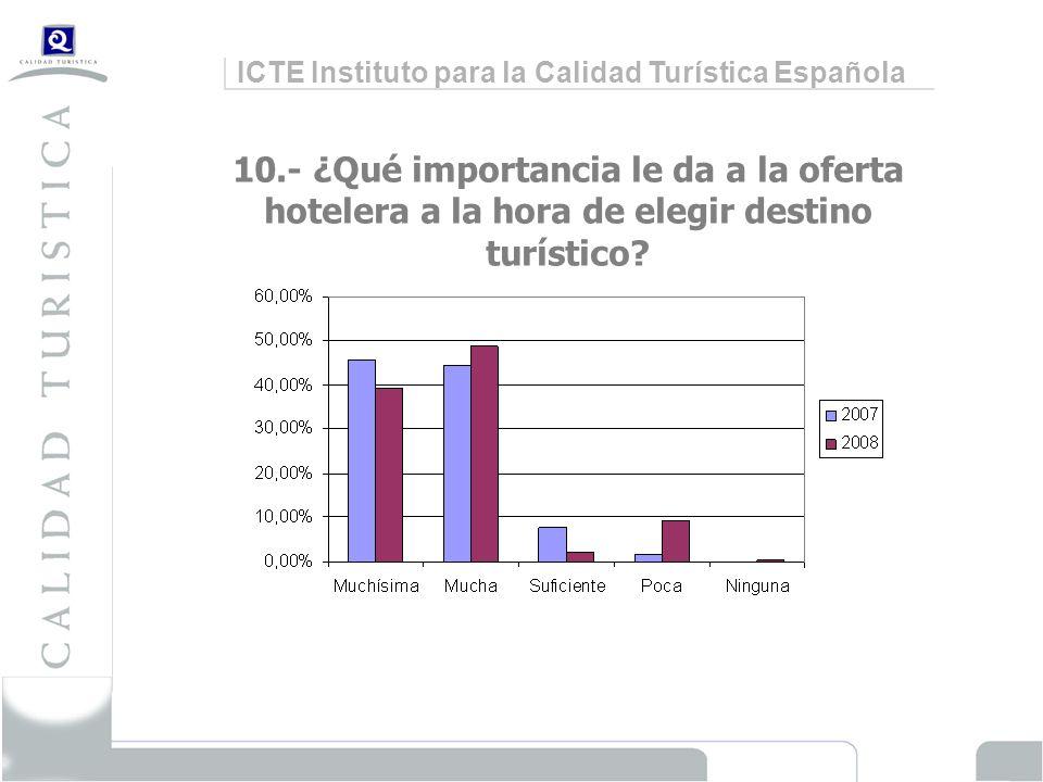 ICTE Instituto para la Calidad Turística Española 10.- ¿Qué importancia le da a la oferta hotelera a la hora de elegir destino turístico