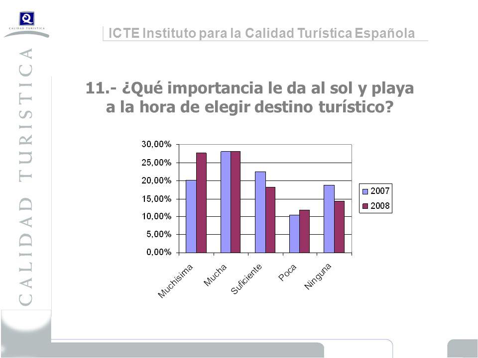 ICTE Instituto para la Calidad Turística Española 11.- ¿Qué importancia le da al sol y playa a la hora de elegir destino turístico
