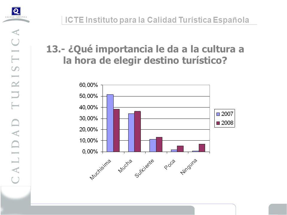 ICTE Instituto para la Calidad Turística Española 13.- ¿Qué importancia le da a la cultura a la hora de elegir destino turístico