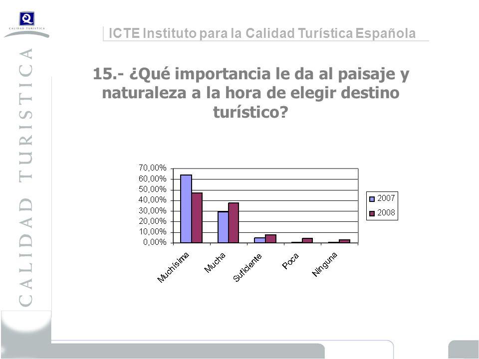 ICTE Instituto para la Calidad Turística Española 15.- ¿Qué importancia le da al paisaje y naturaleza a la hora de elegir destino turístico