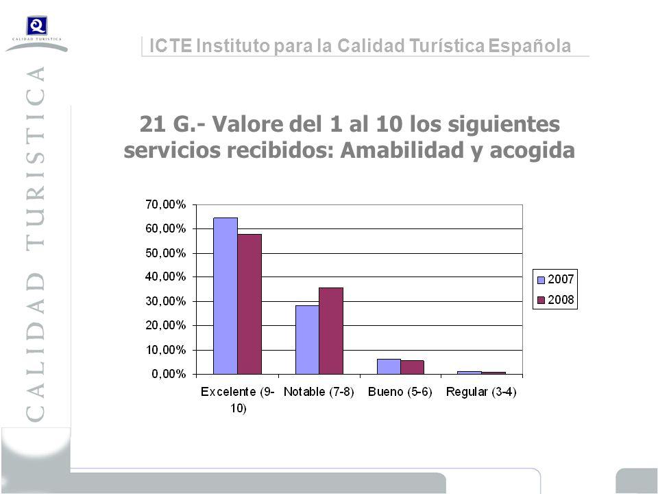 ICTE Instituto para la Calidad Turística Española 21 G.- Valore del 1 al 10 los siguientes servicios recibidos: Amabilidad y acogida