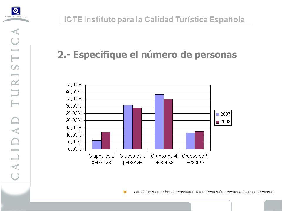 ICTE Instituto para la Calidad Turística Española 2.- Especifique el número de personas Los datos mostrados corresponden a los ítems más representativos de la misma