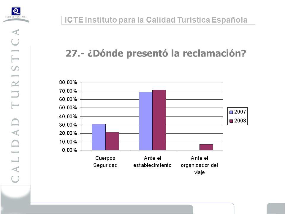 ICTE Instituto para la Calidad Turística Española 27.- ¿Dónde presentó la reclamación