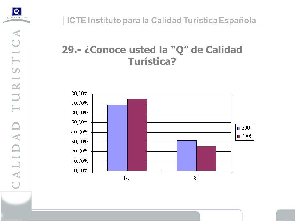 ICTE Instituto para la Calidad Turística Española 29.- ¿Conoce usted la Q de Calidad Turística