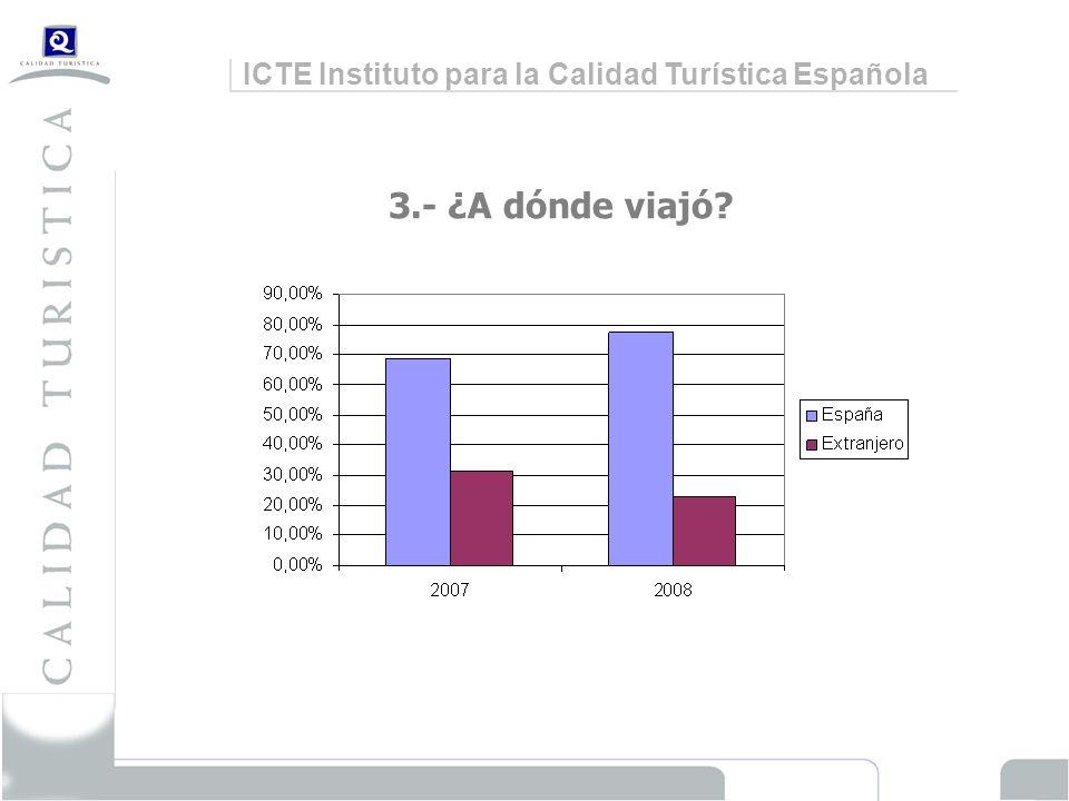 ICTE Instituto para la Calidad Turística Española 3.- ¿A dónde viajó