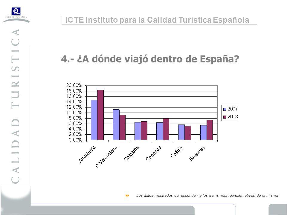 ICTE Instituto para la Calidad Turística Española 4.- ¿A dónde viajó dentro de España.
