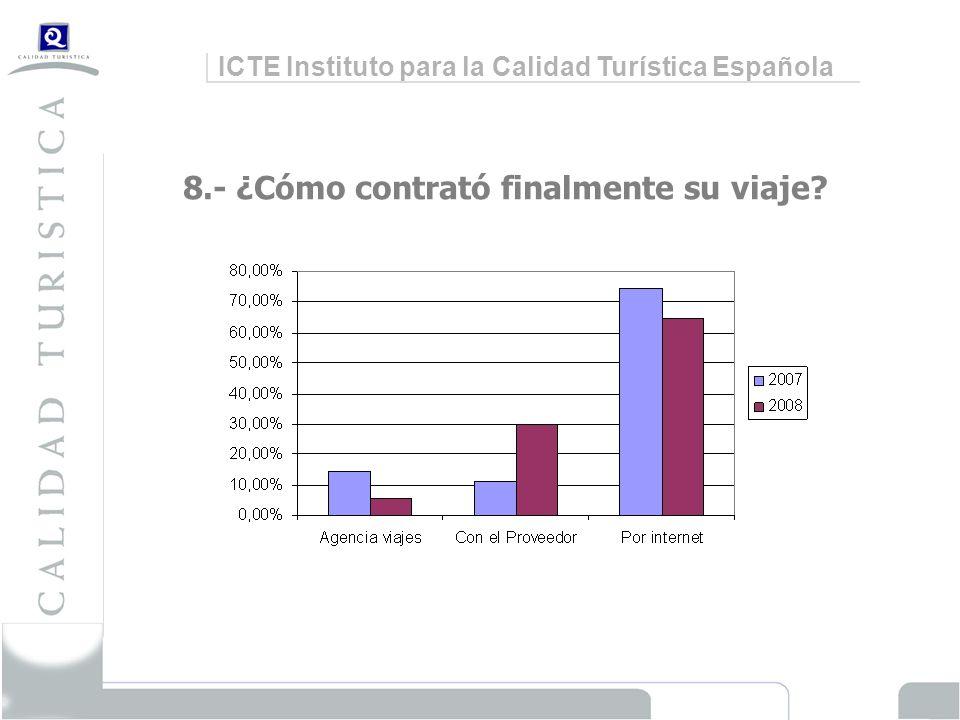 ICTE Instituto para la Calidad Turística Española 8.- ¿Cómo contrató finalmente su viaje