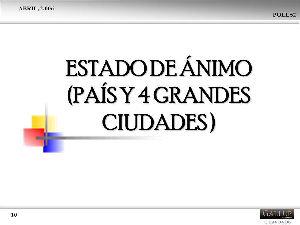 ABRIL, 2.006 C 094 04 06 POLL 52 10 ESTADO DE ÁNIMO (PAÍS Y 4 GRANDES CIUDADES )