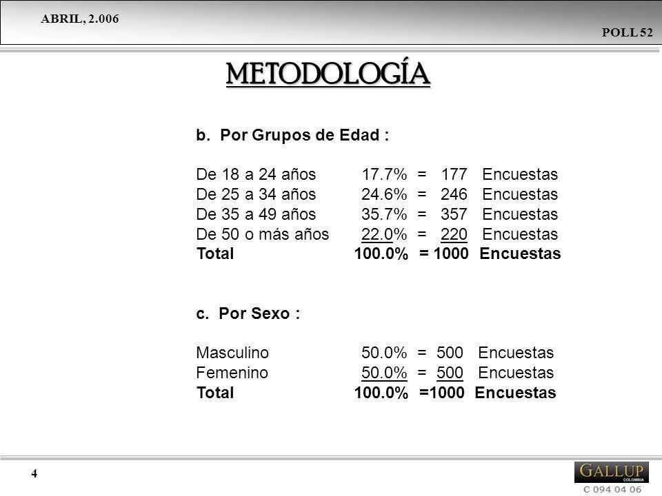 ABRIL, 2.006 C 094 04 06 POLL 52 5 ESCOGENCIA DE LA MUESTRA: Los teléfonos utilizados fueron seleccionados por métodos estrictamente aleatorios de bases de datos telefónicas de cada una de las ciudades incluidas en el estudio.