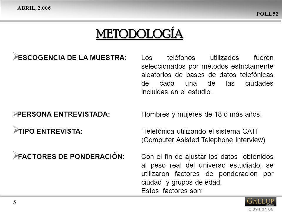 ABRIL, 2.006 C 094 04 06 POLL 52 5 ESCOGENCIA DE LA MUESTRA: Los teléfonos utilizados fueron seleccionados por métodos estrictamente aleatorios de bas