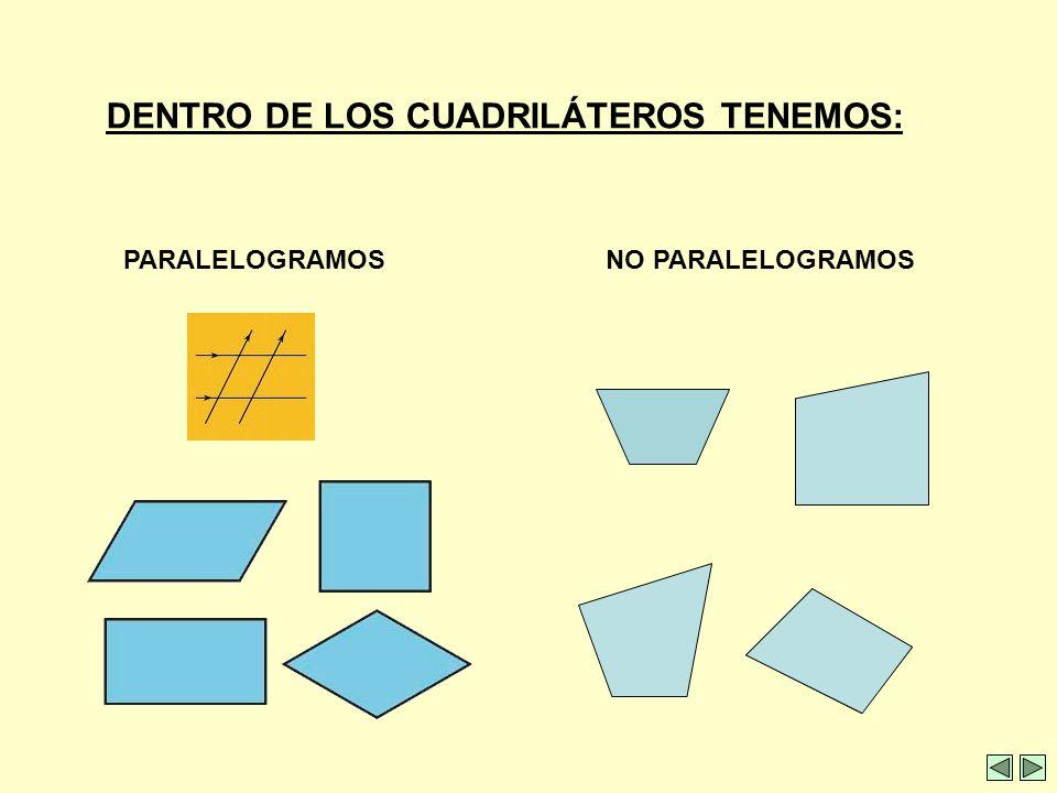 Definiciones: Un cuadrilátero es un polígono de cuatro lados. Dos lados son opuestos si no son consecutivos. Dos vértices son opuestos si no son conse