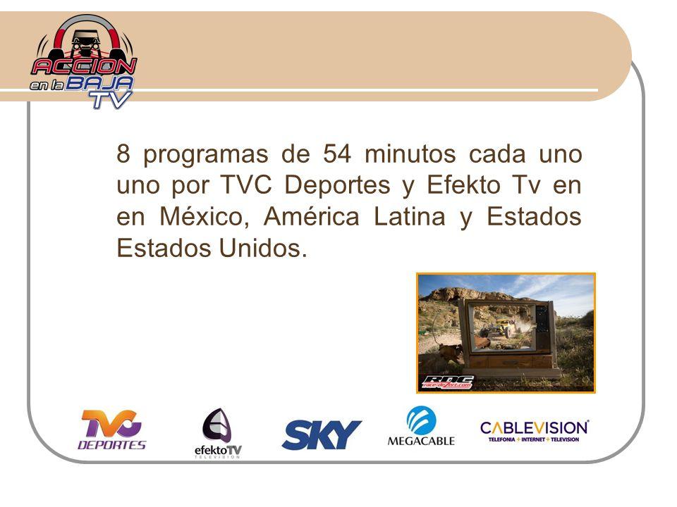8 programas de 54 minutos cada uno por TVC Deportes y Efekto Tv en México, América Latina y Estados Unidos.