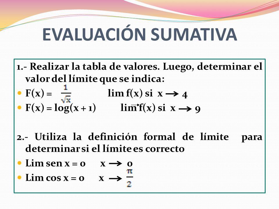EVALUACIÓN SUMATIVA 1.- Realizar la tabla de valores. Luego, determinar el valor del límite que se indica: F(x) = lim f(x) si x 4 F(x) = log(x + 1) li