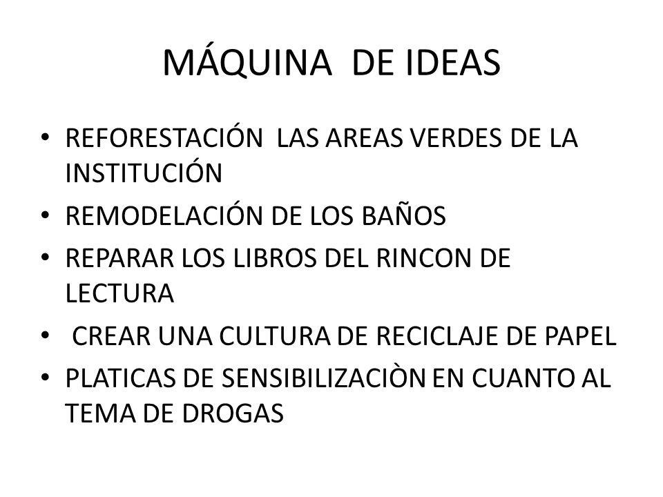 MÁQUINA DE IDEAS REFORESTACIÓN LAS AREAS VERDES DE LA INSTITUCIÓN REMODELACIÓN DE LOS BAÑOS REPARAR LOS LIBROS DEL RINCON DE LECTURA CREAR UNA CULTURA