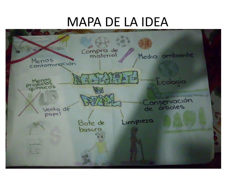 MAPA DE LA IDEA