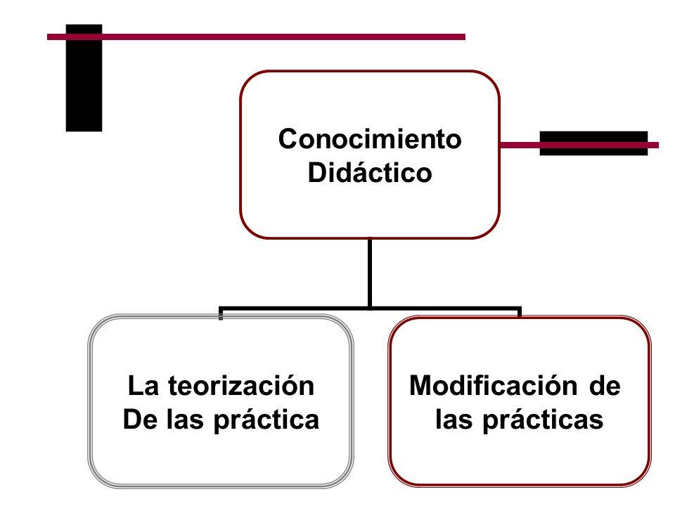 Conocimiento Didáctico La teorización De las práctica Modificación de las prácticas