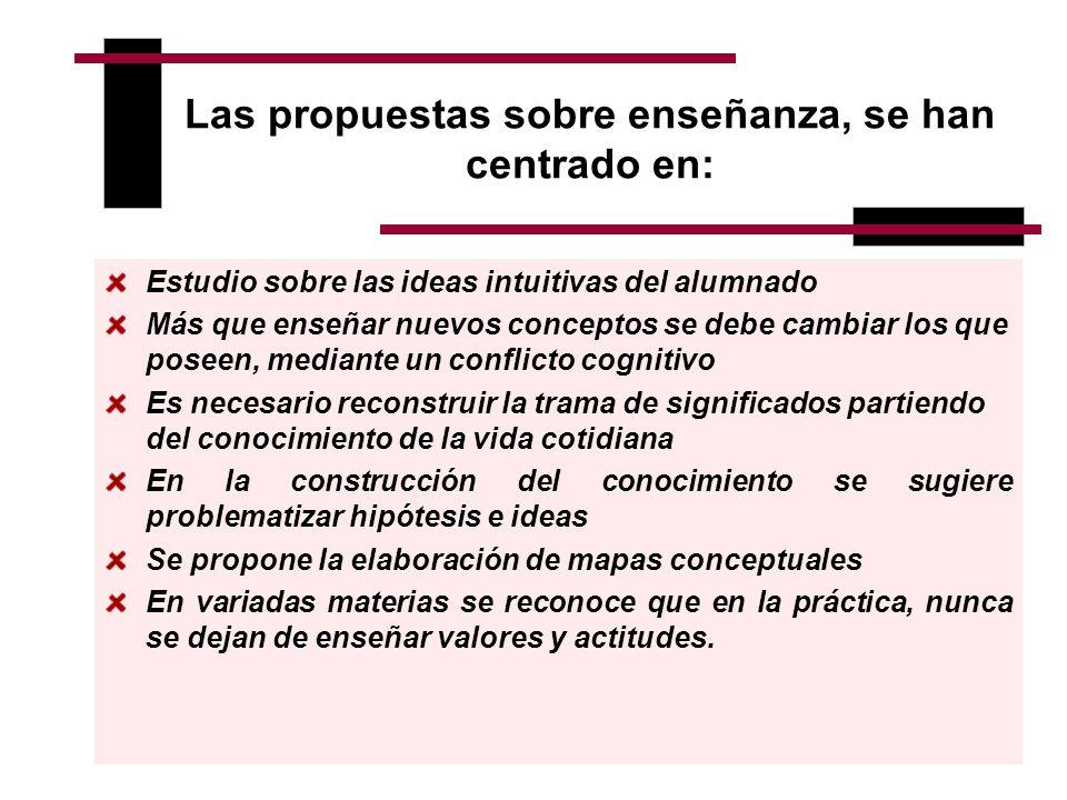 Las propuestas sobre enseñanza, se han centrado en: Estudio sobre las ideas intuitivas del alumnado Más que enseñar nuevos conceptos se debe cambiar l