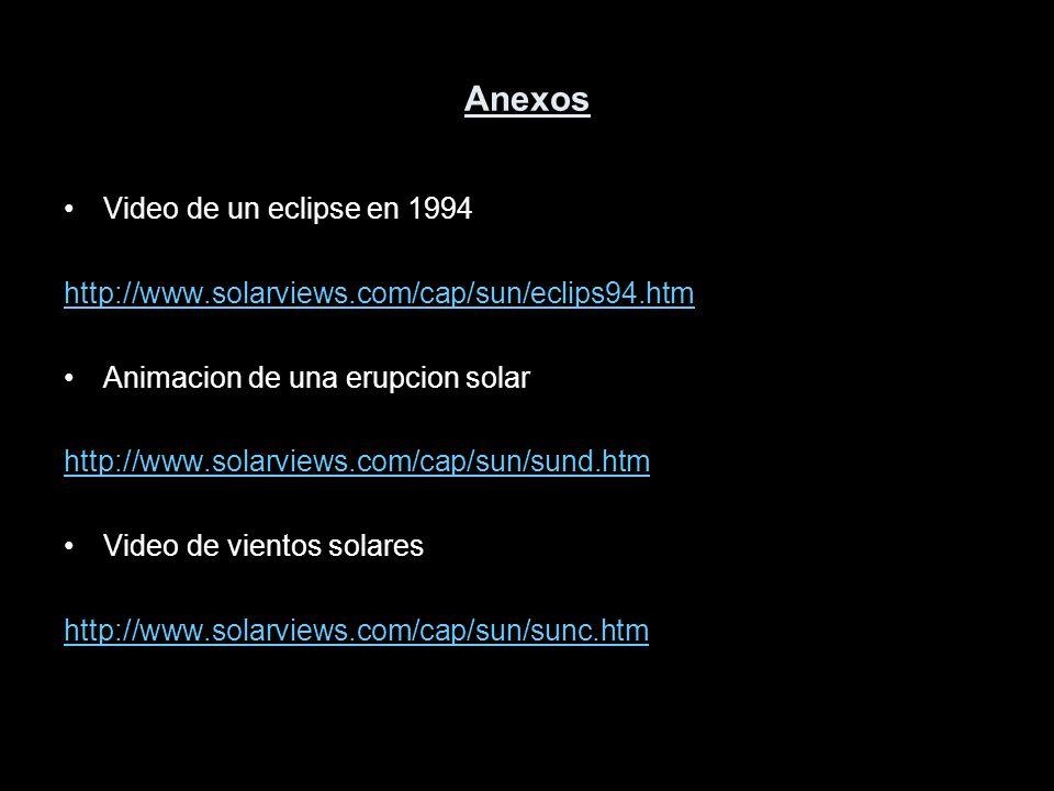 Anexos Video de un eclipse en 1994 http://www.solarviews.com/cap/sun/eclips94.htm Animacion de una erupcion solar http://www.solarviews.com/cap/sun/su