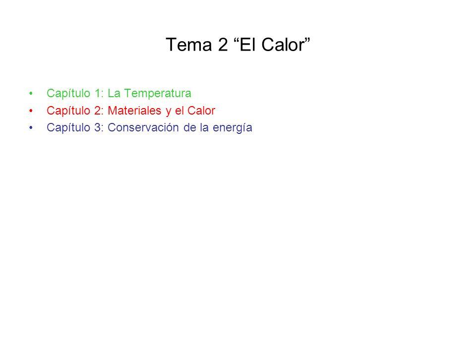 Capítulo 1: La Temperatura Objetivos Caracterizar la temperatura como una propiedad de la materia asociada al movimiento de las partículas que componen un cuerpo.