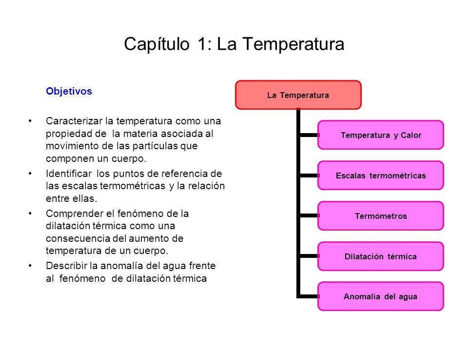 La Temperatura Temperatura y Calor Toda la materia (sólida, líquida y gaseosa) se compone de átomos o moléculas en movimiento continuo.
