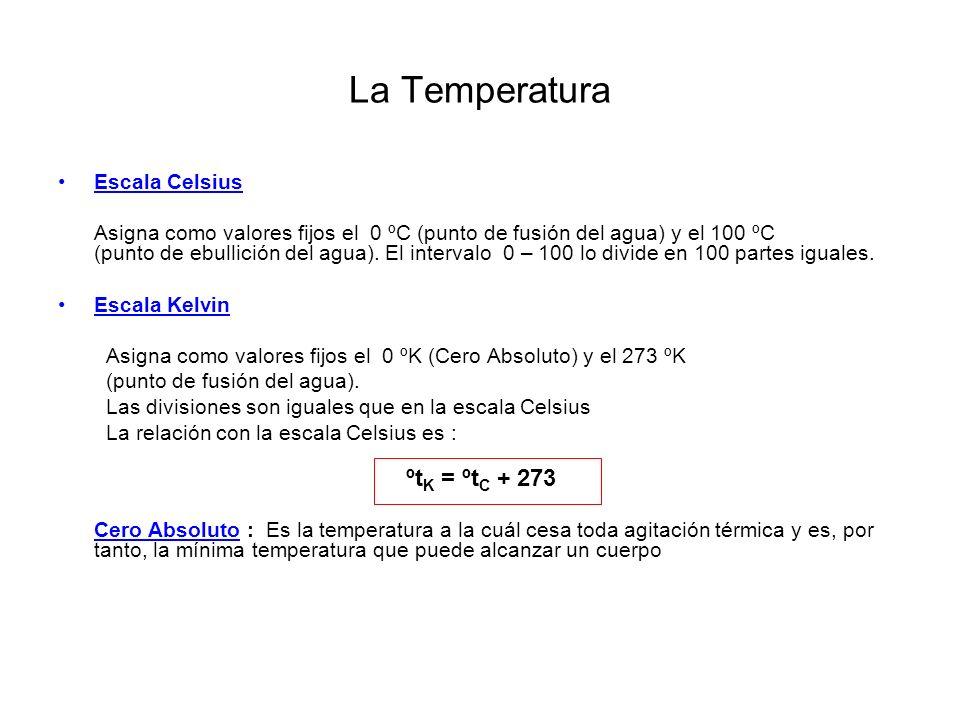 La Temperatura Escala Fahrenheit : Asigna como valores fijos el 32 ºF (punto de fusión del agua) y el 212 ºF (punto de ebullición del agua).
